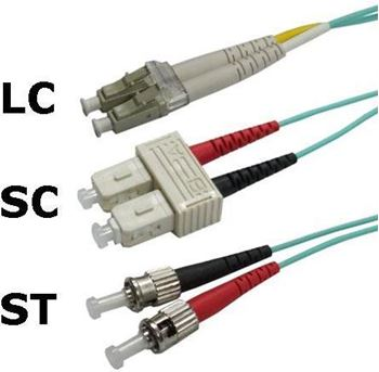Picture for category Fibre Patch Cables